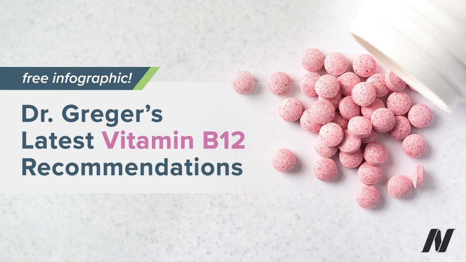 Updated Vitamin B12 Recommendations Infographic